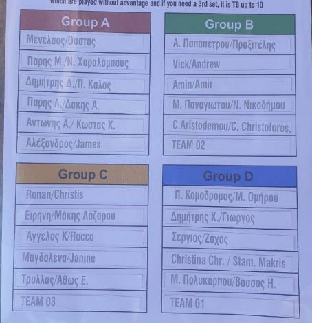 Doubles Summer 2021 – Groups
